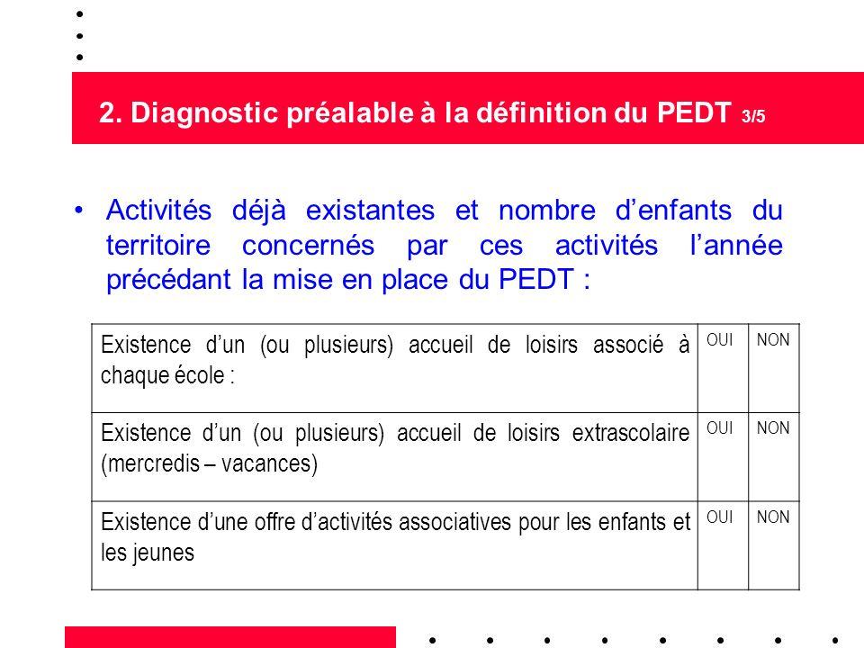 2. Diagnostic préalable à la définition du PEDT 3/5 Activités déjà existantes et nombre denfants du territoire concernés par ces activités lannée préc
