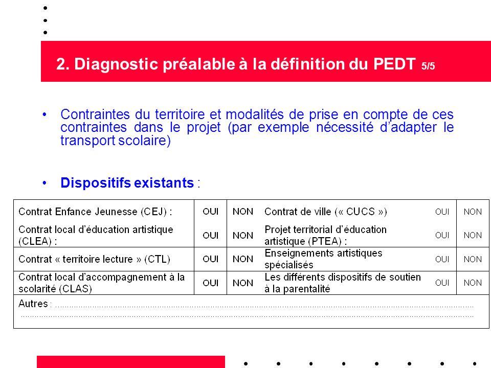 2. Diagnostic préalable à la définition du PEDT 5/5 Contraintes du territoire et modalités de prise en compte de ces contraintes dans le projet (par e