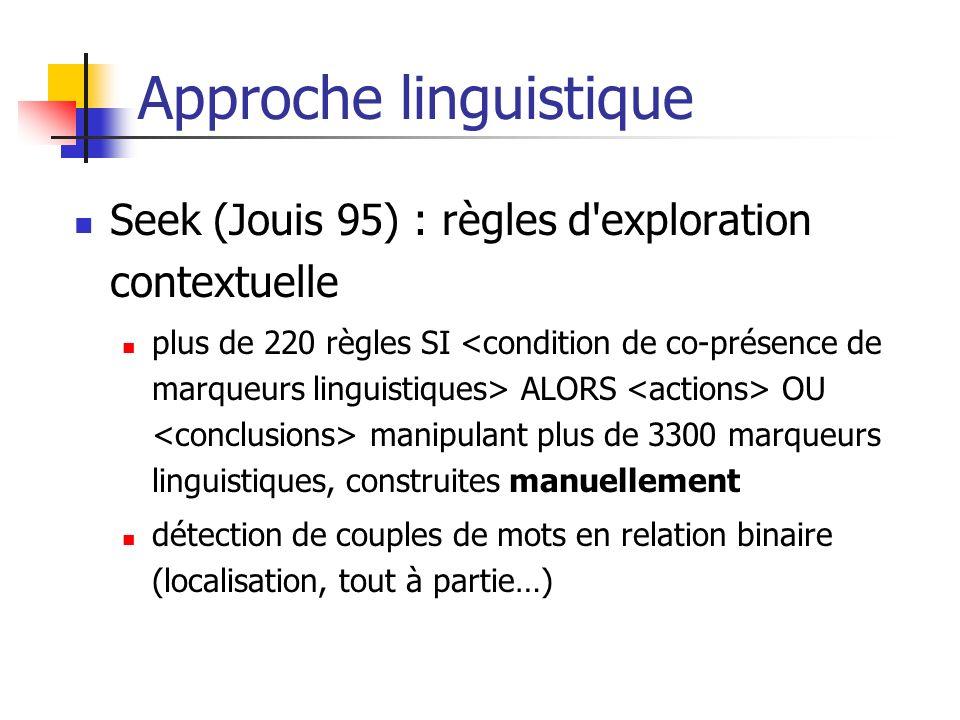 Approche linguistique Seek (Jouis 95) : règles d'exploration contextuelle plus de 220 règles SI ALORS OU manipulant plus de 3300 marqueurs linguistiqu
