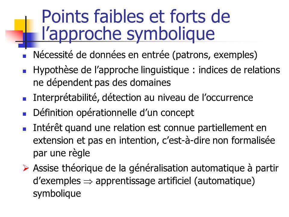 Points faibles et forts de lapproche symbolique Nécessité de données en entrée (patrons, exemples) Hypothèse de lapproche linguistique : indices de re