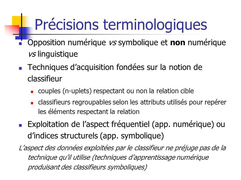 Précisions terminologiques Opposition numérique vs symbolique et non numérique vs linguistique Techniques dacquisition fondées sur la notion de classi