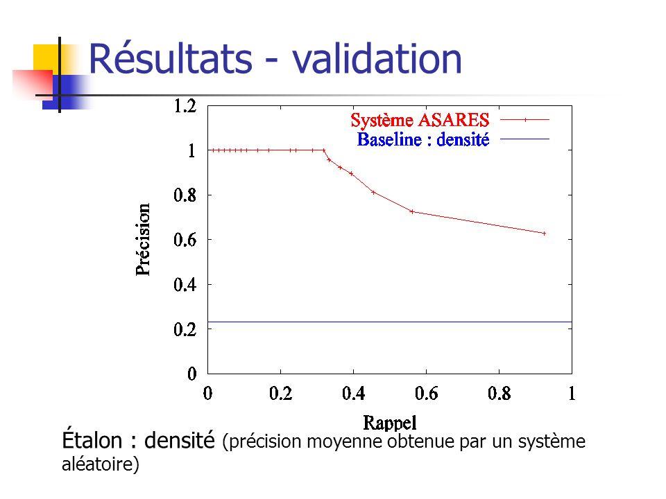 Résultats - validation Étalon : densité (précision moyenne obtenue par un système aléatoire)