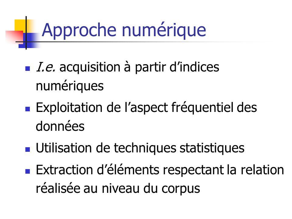 Indices statistiques Cooccurrences dans une fenêtre (ou contexte syntaxique) Mots apparaissant ensemble de manière statistiquement significative Coefficients dassociation table de contingence coefficient dinformation mutuelle IM= log 2 (a/(a+b)(a+c)) test du 2 (Church-Gale 91) = (ad-bc) 2 /((a+b)(a+c)(b+c)(b+d)) (Church-Hanks 89) : extraction de termes complexes par variante de lIM prenant en compte la précédence linéaire Segments répétés (Lebart-Salem 94) m2m2 mkm2mkm2 m1m1 ab mlm1mlm1 cd