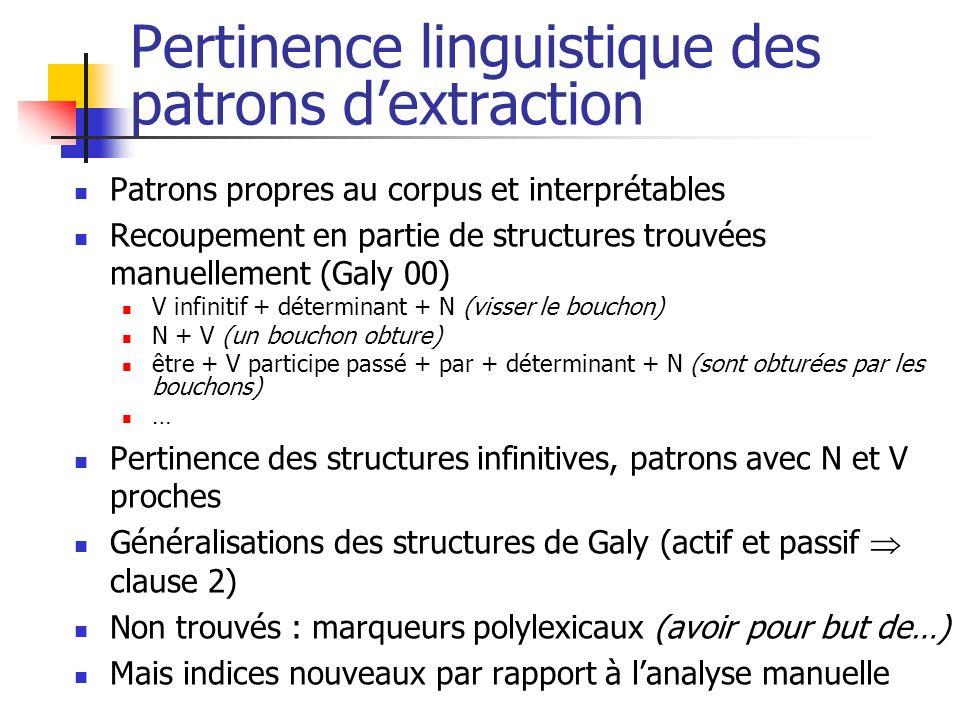 Pertinence linguistique des patrons dextraction Patrons propres au corpus et interprétables Recoupement en partie de structures trouvées manuellement