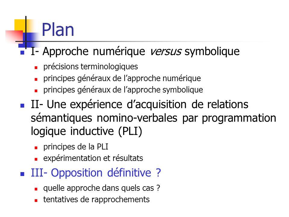 Plan I- Approche numérique versus symbolique précisions terminologiques principes généraux de lapproche numérique principes généraux de lapproche symb