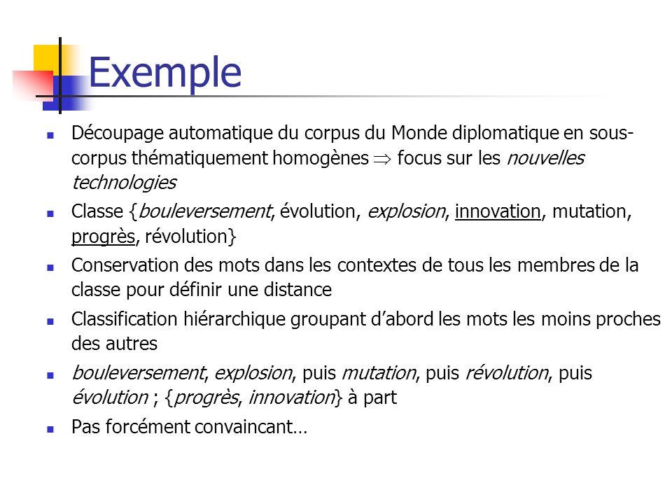 Exemple Découpage automatique du corpus du Monde diplomatique en sous- corpus thématiquement homogènes focus sur les nouvelles technologies Classe {bo