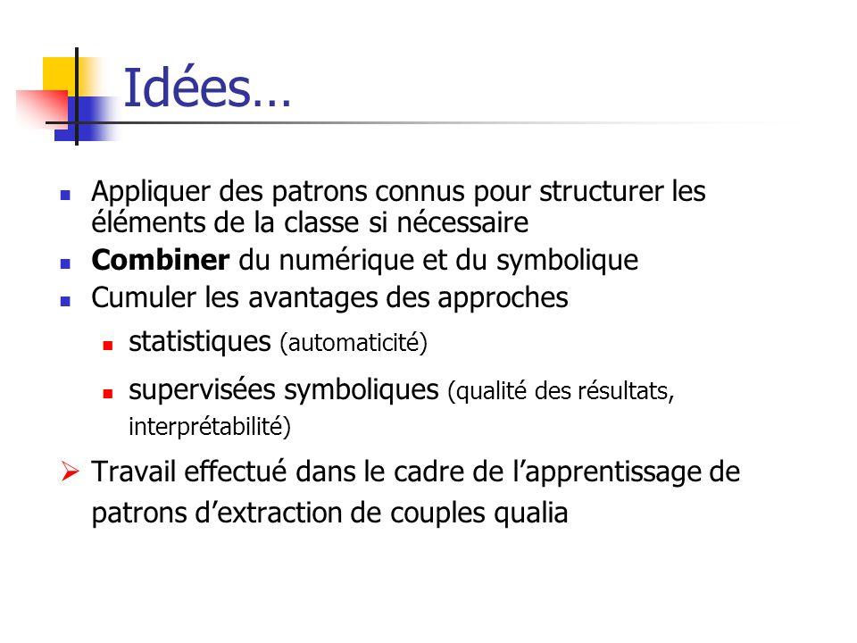 Idées… Appliquer des patrons connus pour structurer les éléments de la classe si nécessaire Combiner du numérique et du symbolique Cumuler les avantag