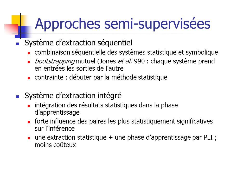 Approches semi-supervisées Système dextraction séquentiel combinaison séquentielle des systèmes statistique et symbolique bootstrapping mutuel (Jones
