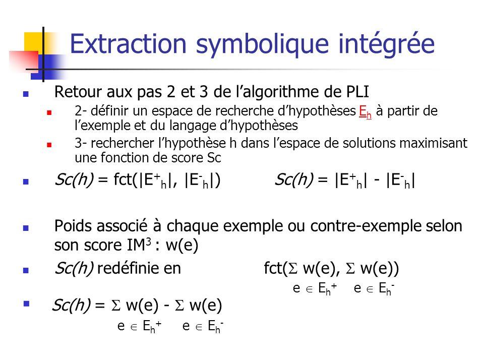 Extraction symbolique intégrée Retour aux pas 2 et 3 de lalgorithme de PLI 2- définir un espace de recherche dhypothèses E h à partir de lexemple et d