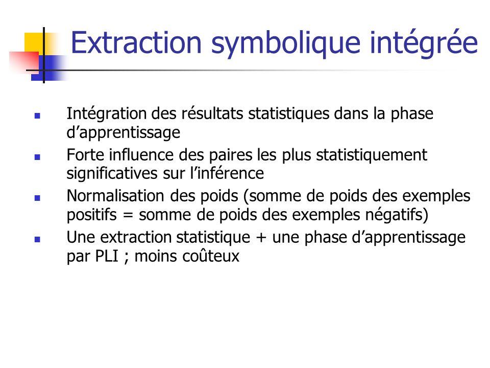 Extraction symbolique intégrée Intégration des résultats statistiques dans la phase dapprentissage Forte influence des paires les plus statistiquement