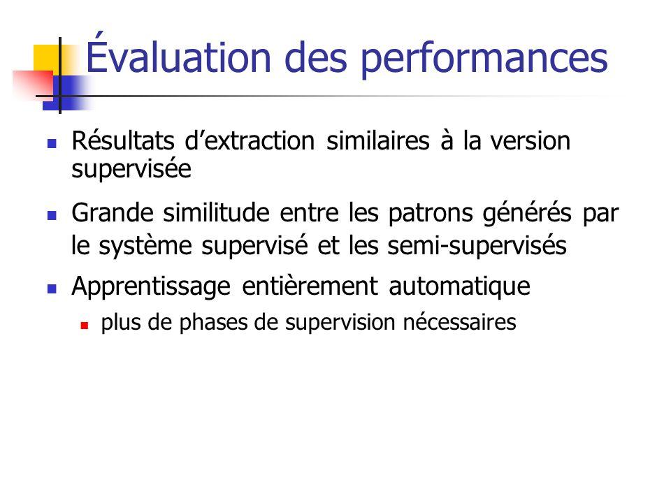 Évaluation des performances Résultats dextraction similaires à la version supervisée Grande similitude entre les patrons générés par le système superv