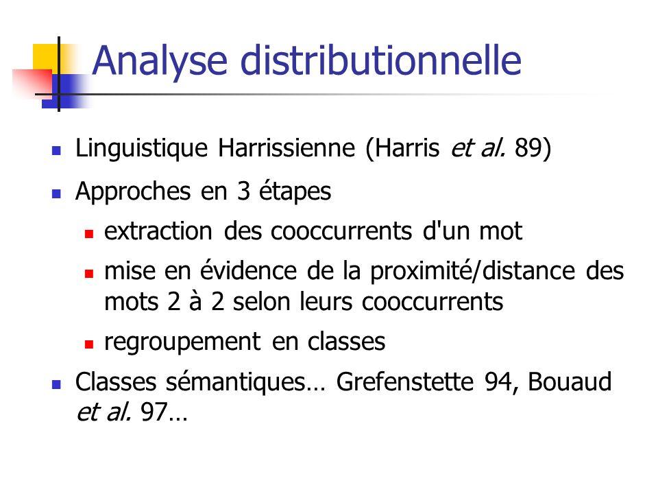 Comparaison avec une méthode syntaxique manuelle Extraction basée sur une analyse syntaxique : annotation syntaxique (sujet, objet, modifieur) manuelle des paires N-V Paire N-V détectée (qualia) si en relation syntaxique Le lien qualia est plus quun simple lien syntaxique (rappel) (poser lensemble : rondelle, vis et serrer au couple) SystèmePrécision (P)Rappel (R)F-mesure PLI62.2%92.4%0.744 lien synt.79.2%86.4%0.826