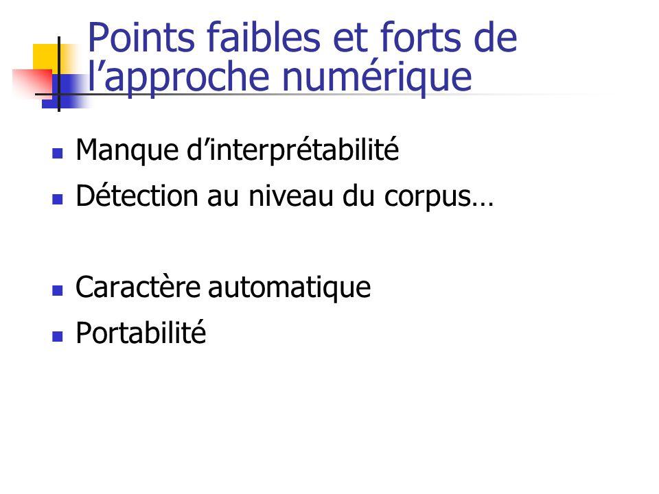 Points faibles et forts de lapproche numérique Manque dinterprétabilité Détection au niveau du corpus… Caractère automatique Portabilité
