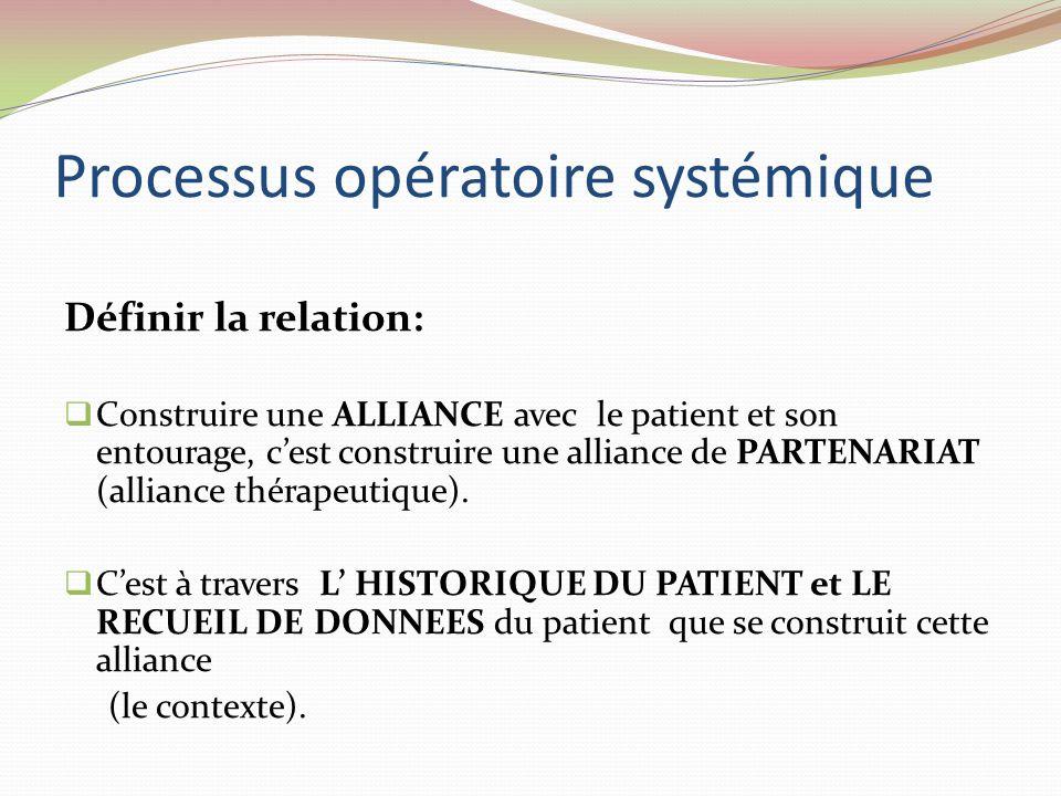 Processus opératoire systémique Définir la relation: Construire une ALLIANCE avec le patient et son entourage, cest construire une alliance de PARTENARIAT (alliance thérapeutique).