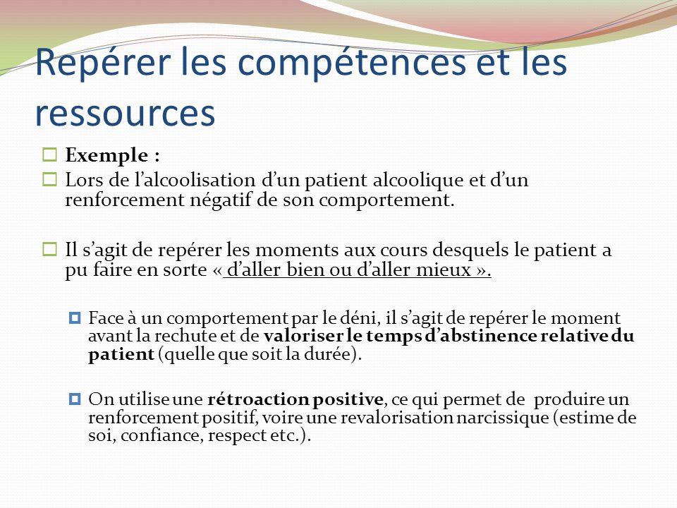 Repérer les compétences et les ressources Exemple : Lors de lalcoolisation dun patient alcoolique et dun renforcement négatif de son comportement. Il