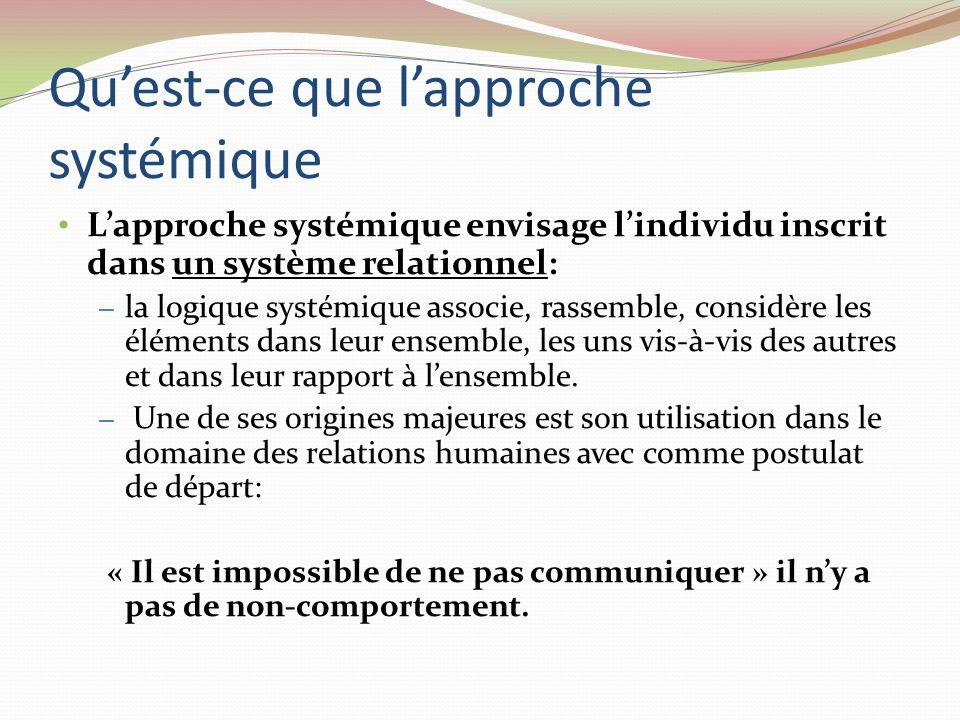 Quest-ce que lapproche systémique Lapproche systémique envisage lindividu inscrit dans un système relationnel: – la logique systémique associe, rassem