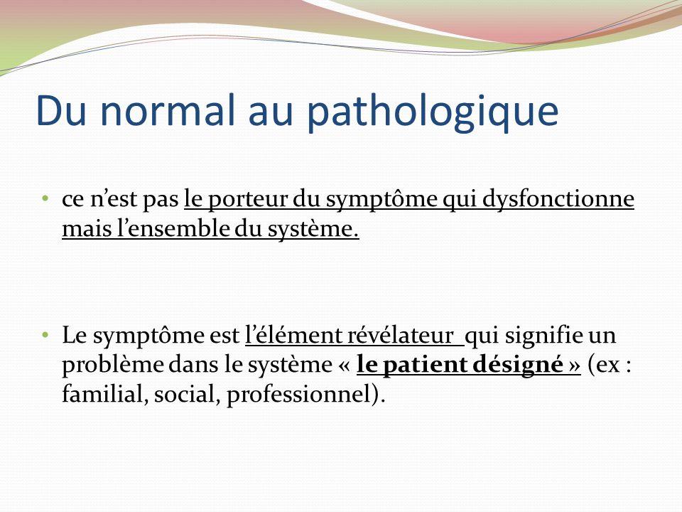 Du normal au pathologique ce nest pas le porteur du symptôme qui dysfonctionne mais lensemble du système. Le symptôme est lélément révélateur qui sign