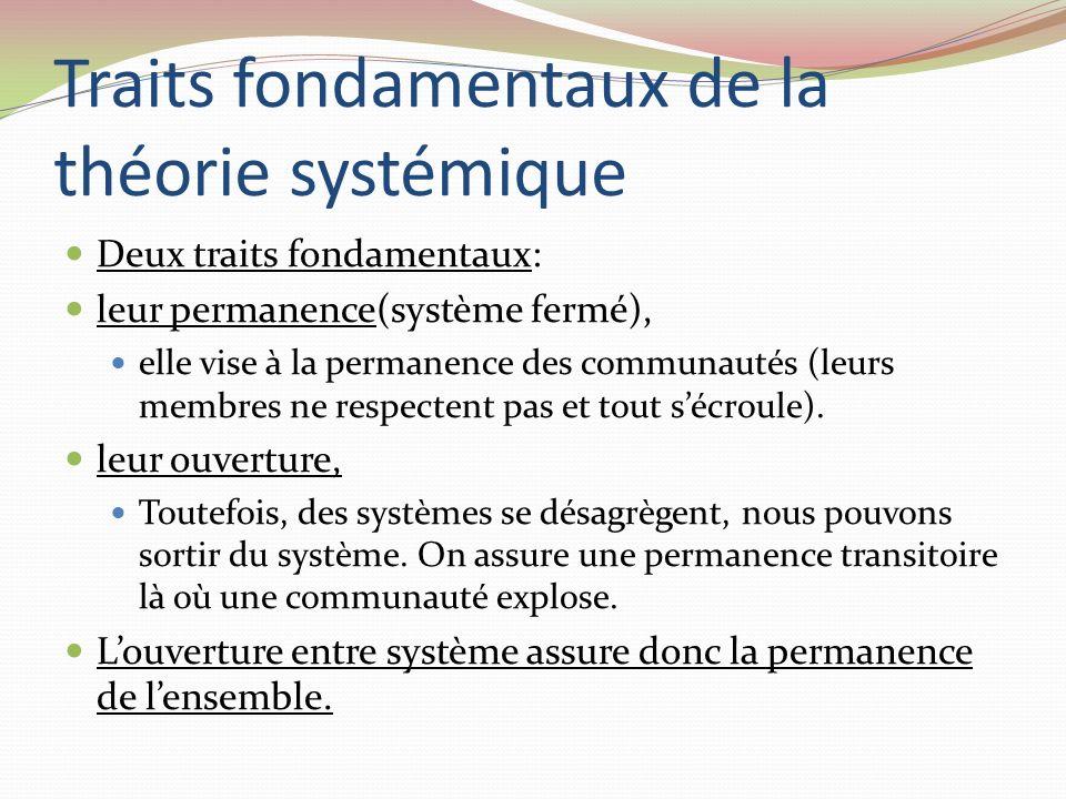 Traits fondamentaux de la théorie systémique Deux traits fondamentaux: leur permanence(système fermé), elle vise à la permanence des communautés (leur