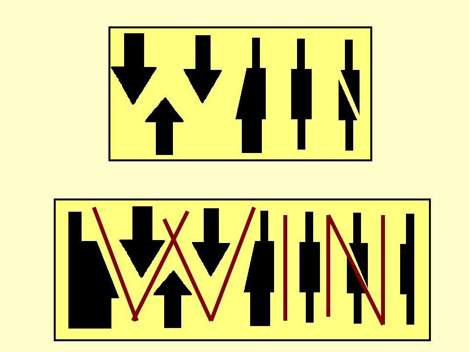 LOI DE PROXIMITE e) c) b) d) a)