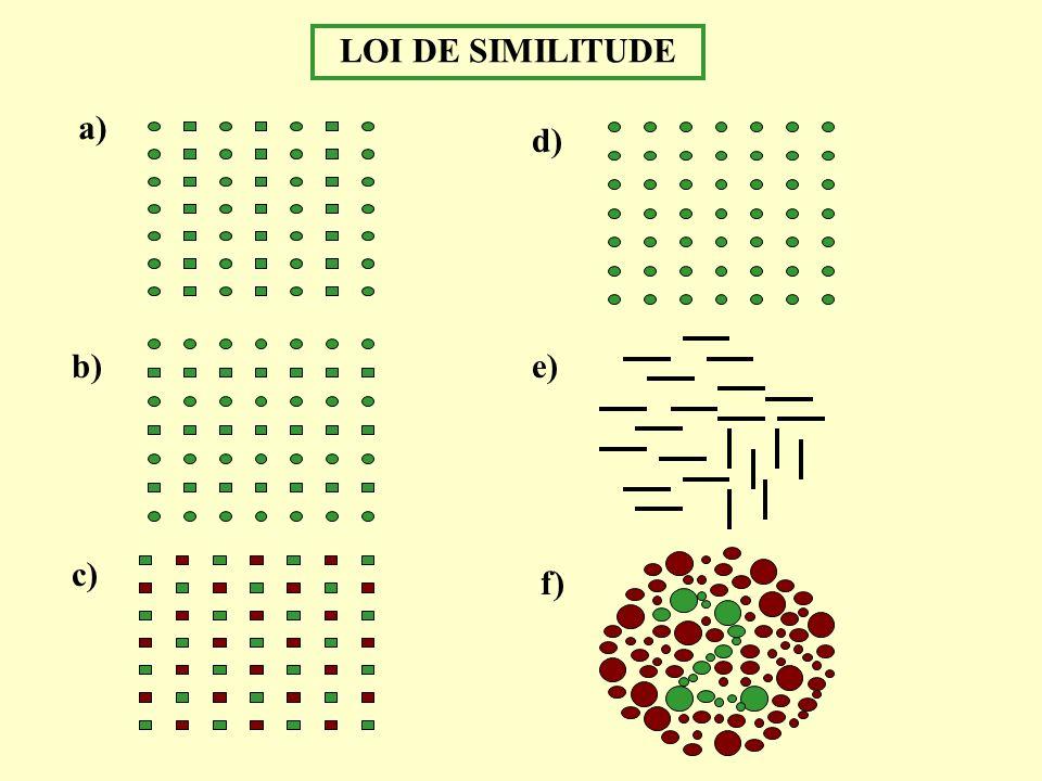 LOI DE SIMILITUDE a) f) e) c) b) d)