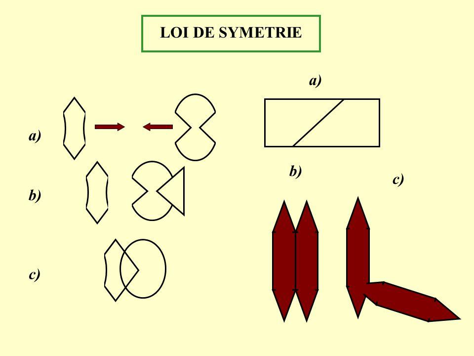 LOI DE SYMETRIE a) c) b) a) b) c)
