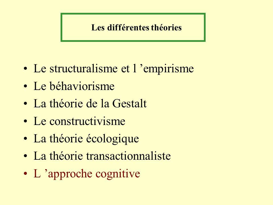 Les différentes théories Le structuralisme et l empirisme Le béhaviorisme La théorie de la Gestalt Le constructivisme La théorie écologique La théorie