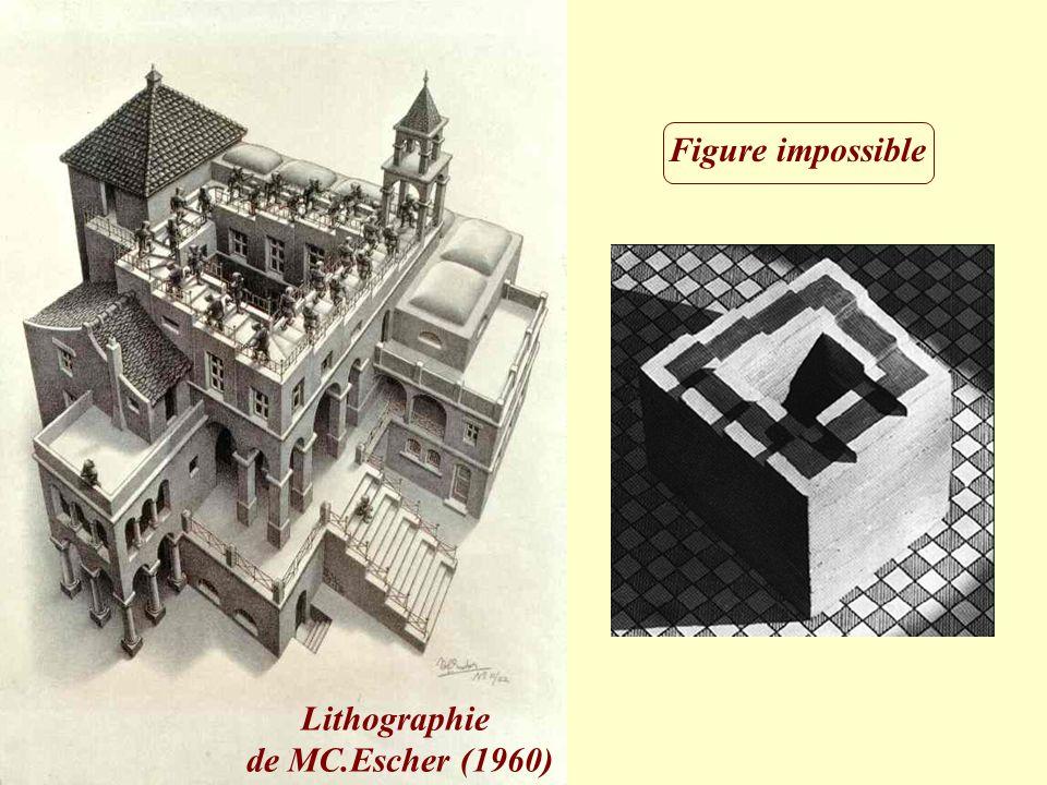 Lithographie de MC.Escher (1960) Figure impossible
