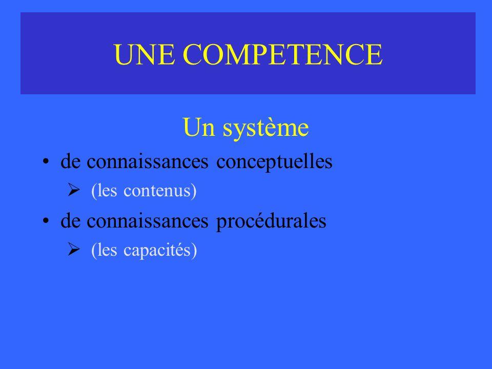 3. Qu est-ce qu une compétence? è La conception retenue è Ses principales caractéristiques