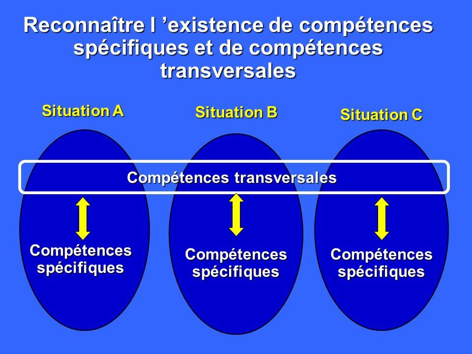 Mettre les connaissances au service du développement des compétences amène à: Considérer les connaissances comme des ressources au service des compéte