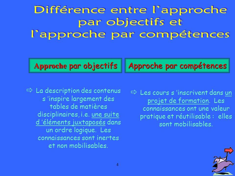 4 Approche par objectifs Approche par compétences La description des contenus s inspire largement des tables de matières disciplinaires, i.e.