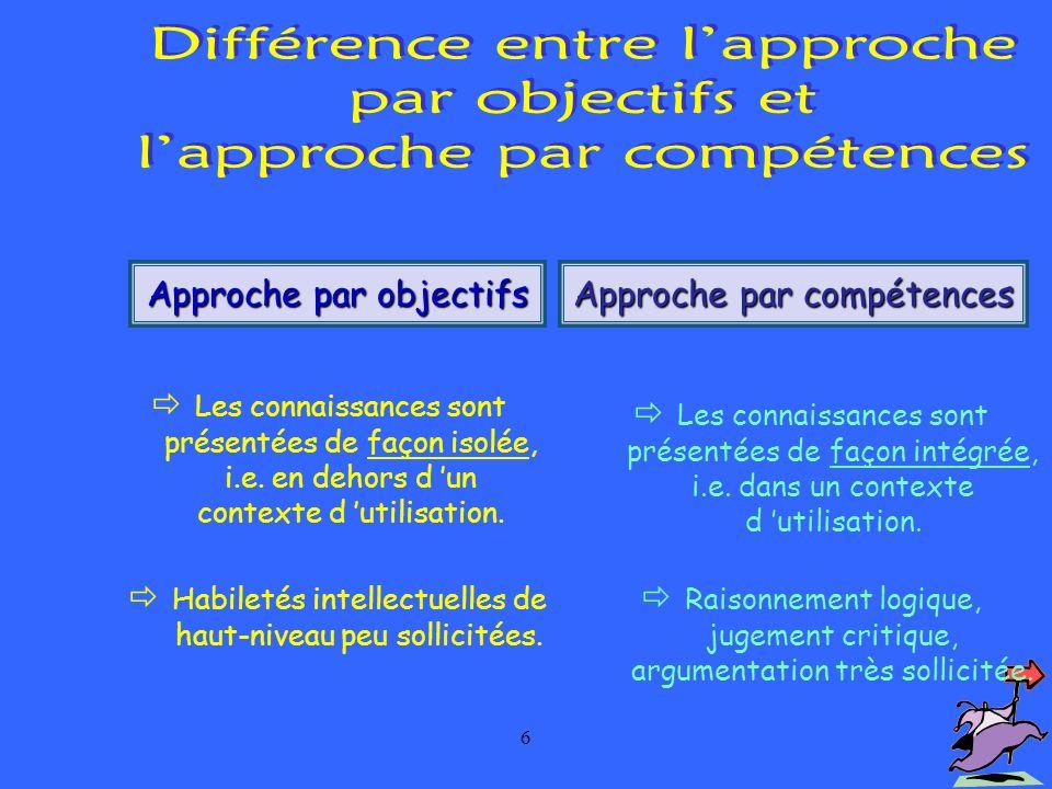 6 Approche par objectifs Approche par compétences Les connaissances sont présentées de façon isolée, i.e.