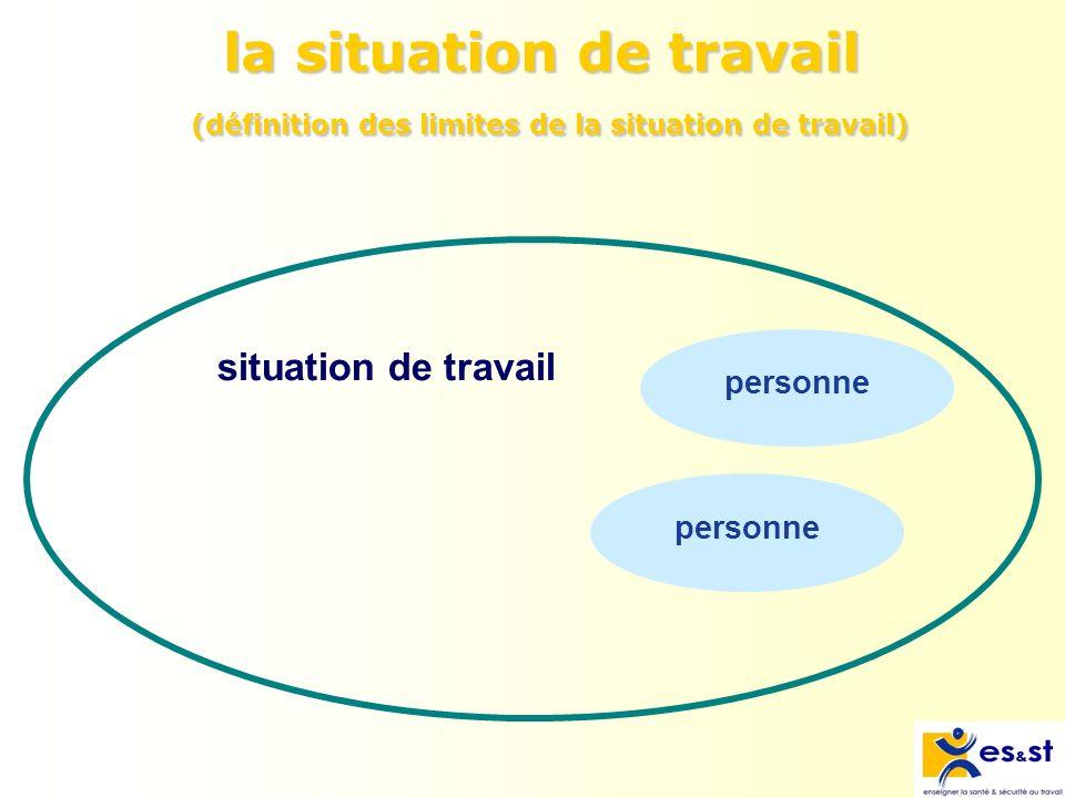 danger n°2danger n°1 personne danger n°3 personne situation de travail la situation de travail (Identification des dangers)