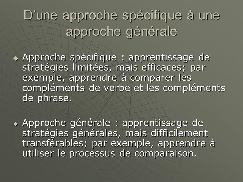 Dune approche spécifique à une approche générale Approche spécifique : apprentissage de stratégies limitées, mais efficaces; par exemple, apprendre à comparer les compléments de verbe et les compléments de phrase.
