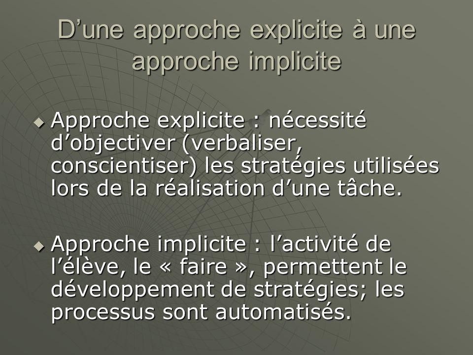 Dune approche explicite à une approche implicite Approche explicite : nécessité dobjectiver (verbaliser, conscientiser) les stratégies utilisées lors de la réalisation dune tâche.