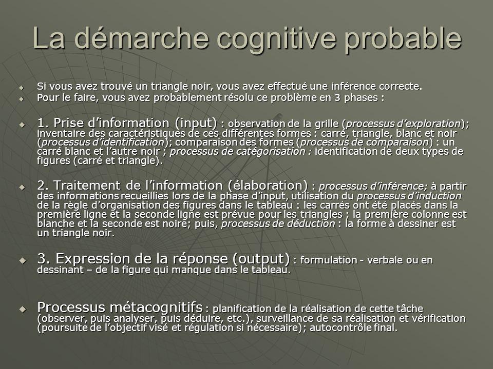 La démarche cognitive probable Si vous avez trouvé un triangle noir, vous avez effectué une inférence correcte.