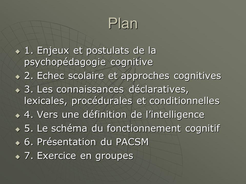 Plan 1. Enjeux et postulats de la psychopédagogie cognitive 1.