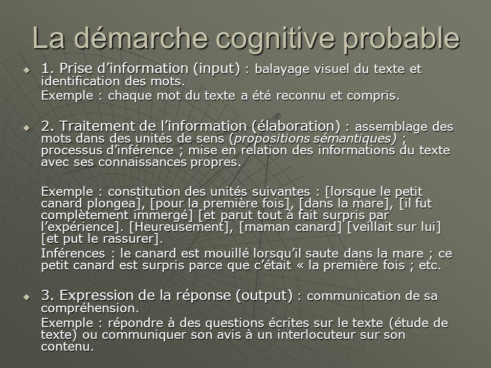 La démarche cognitive probable 1.