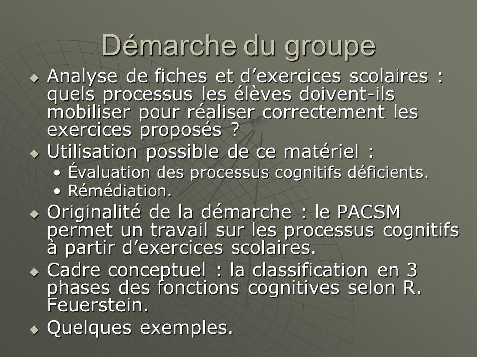Démarche du groupe Analyse de fiches et dexercices scolaires : quels processus les élèves doivent-ils mobiliser pour réaliser correctement les exercices proposés .