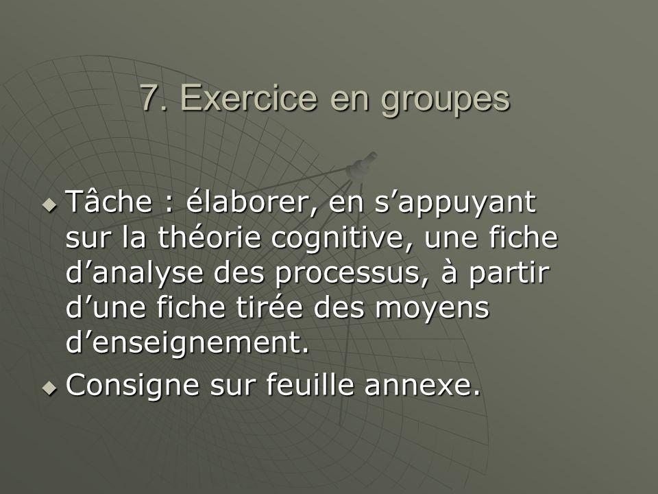 7. Exercice en groupes Tâche : élaborer, en sappuyant sur la théorie cognitive, une fiche danalyse des processus, à partir dune fiche tirée des moyens