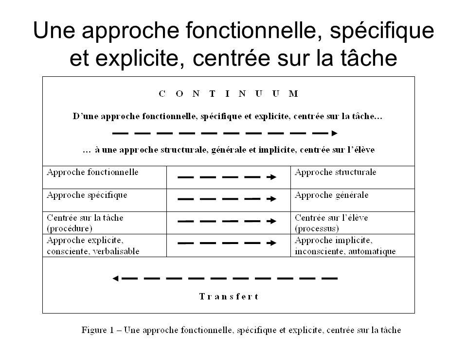 Une approche fonctionnelle, spécifique et explicite, centrée sur la tâche