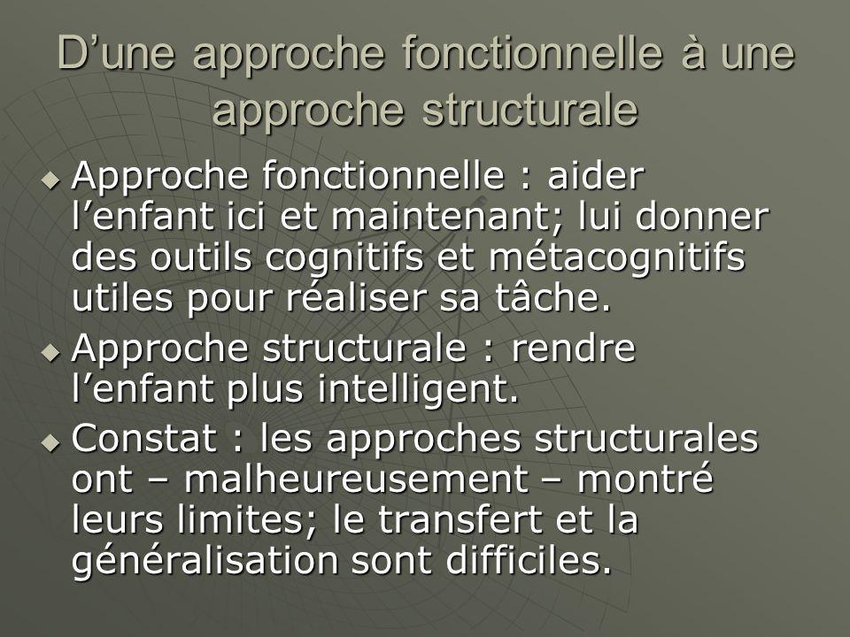 Dune approche fonctionnelle à une approche structurale Approche fonctionnelle : aider lenfant ici et maintenant; lui donner des outils cognitifs et métacognitifs utiles pour réaliser sa tâche.