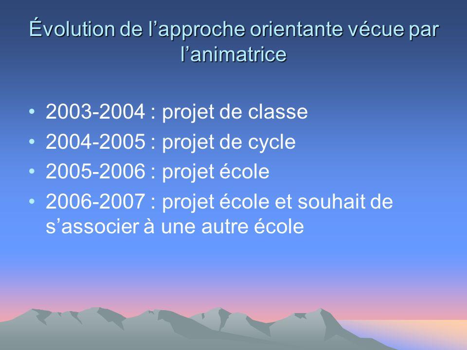 Évolution de lapproche orientante vécue par lanimatrice 2003-2004 : projet de classe 2004-2005 : projet de cycle 2005-2006 : projet école 2006-2007 : projet école et souhait de sassocier à une autre école