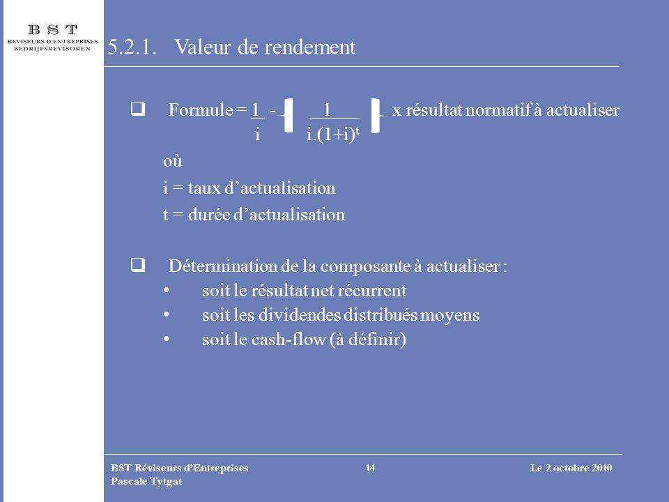 Le 2 octobre 2010BST Réviseurs dEntreprises Pascale Tytgat 14 5.2.1. Valeur de rendement Formule = 1 - 1 x résultat normatif à actualiser i i.(1+i) t