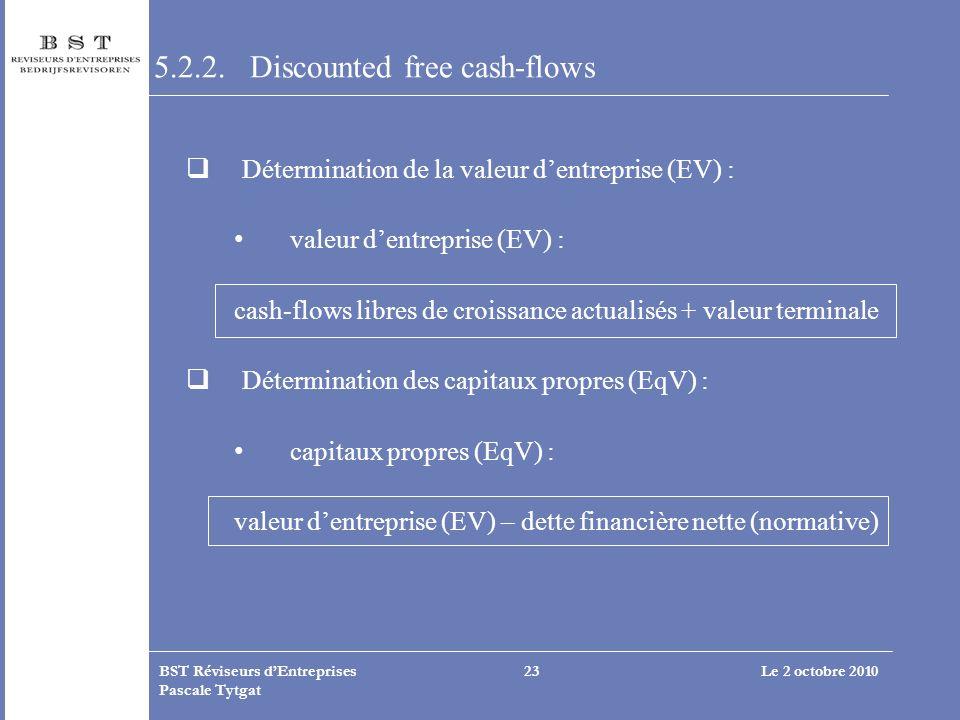 Le 2 octobre 2010BST Réviseurs dEntreprises Pascale Tytgat 23 5.2.2. Discounted free cash-flows Détermination de la valeur dentreprise (EV) : valeur d