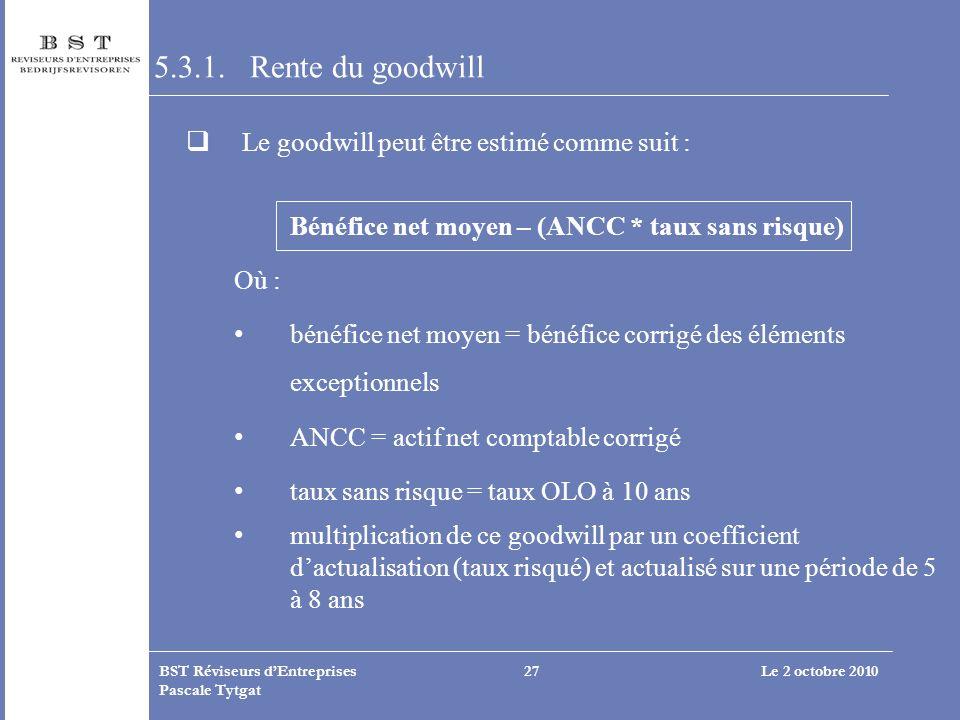 Le 2 octobre 2010BST Réviseurs dEntreprises Pascale Tytgat 27 5.3.1. Rente du goodwill Le goodwill peut être estimé comme suit : Bénéfice net moyen –