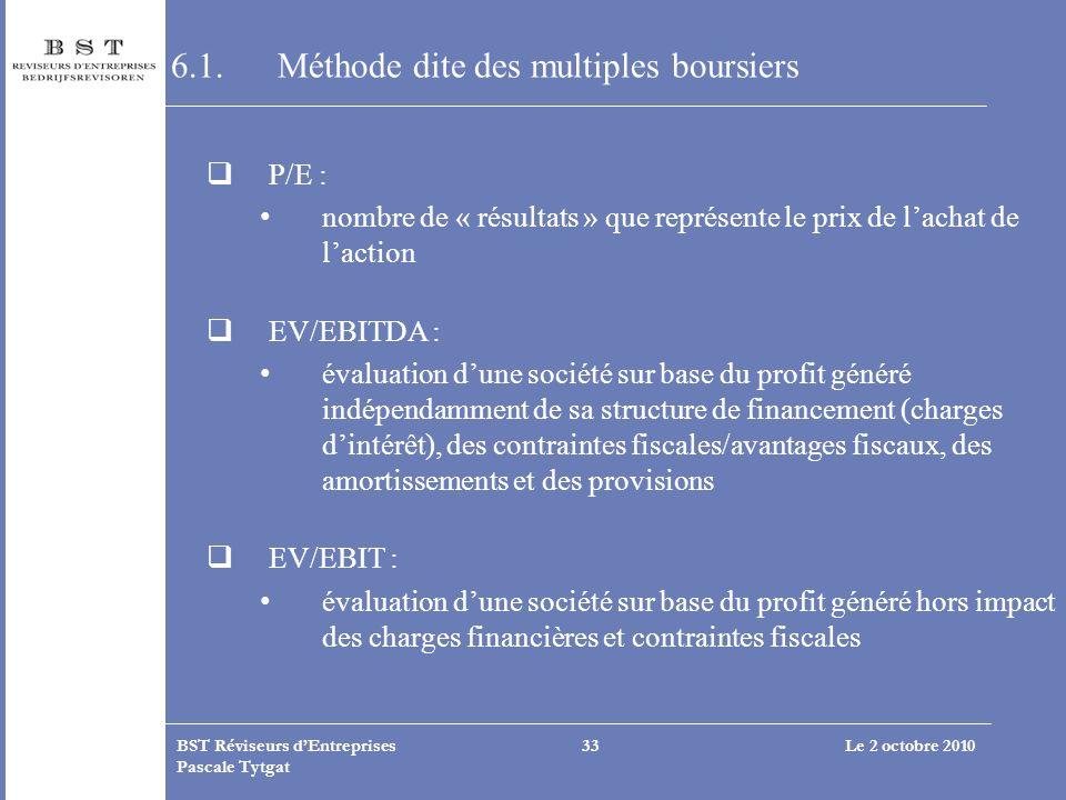 Le 2 octobre 2010BST Réviseurs dEntreprises Pascale Tytgat 33 6.1.Méthode dite des multiples boursiers P/E : nombre de « résultats » que représente le