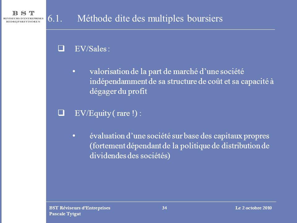 Le 2 octobre 2010BST Réviseurs dEntreprises Pascale Tytgat 34 6.1.Méthode dite des multiples boursiers EV/Sales : valorisation de la part de marché du