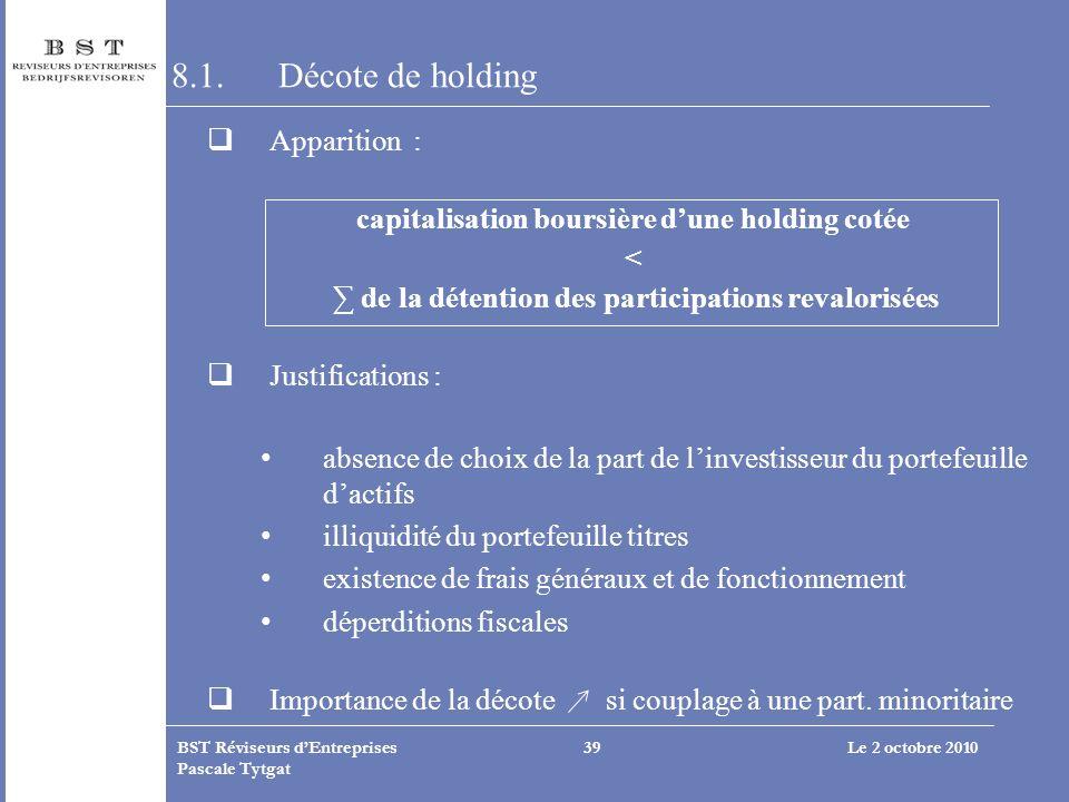 Le 2 octobre 2010BST Réviseurs dEntreprises Pascale Tytgat 39 8.1.Décote de holding Apparition : capitalisation boursière dune holding cotée < de la d