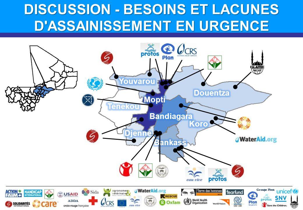Groupe Pivot ADDA DISCUSSION - BESOINS ET LACUNES D'ASSAINISSEMENT EN URGENCE