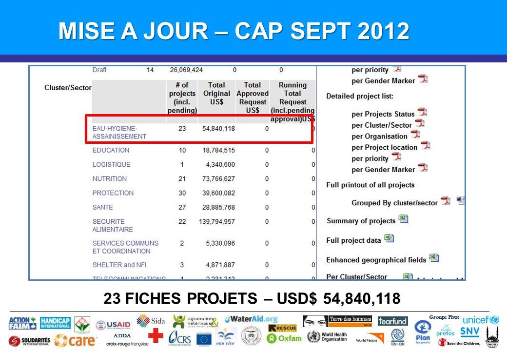 Groupe Pivot ADDA 23 FICHES PROJETS – USD$ 54,840,118 MISE A JOUR – CAP SEPT 2012